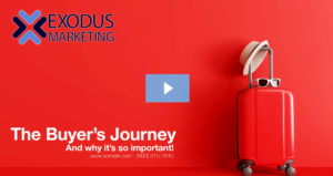 The Buyer's Journey - What Is It? Both Mortgage Marketing and Real Estate Marketing need this understanding